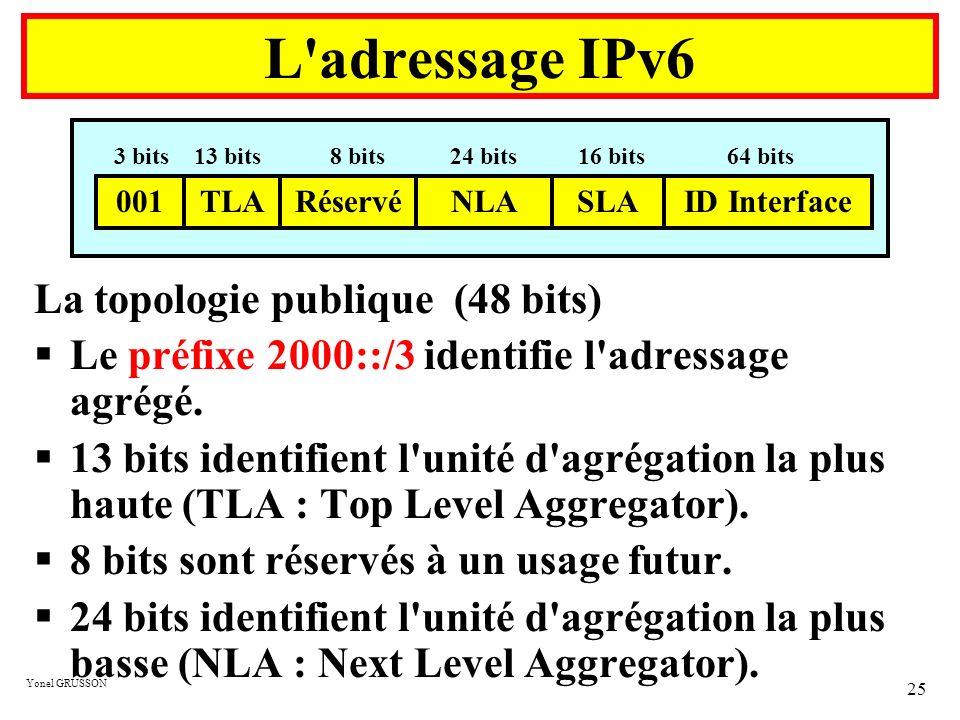 L adressage IPv6 La topologie publique (48 bits)