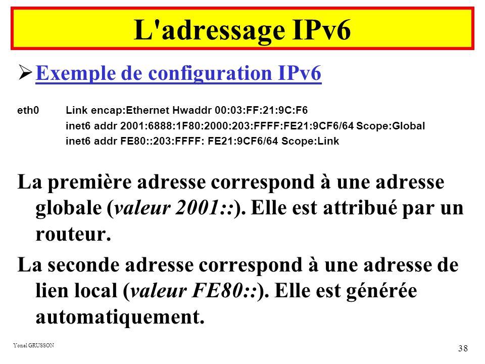 L adressage IPv6 Exemple de configuration IPv6