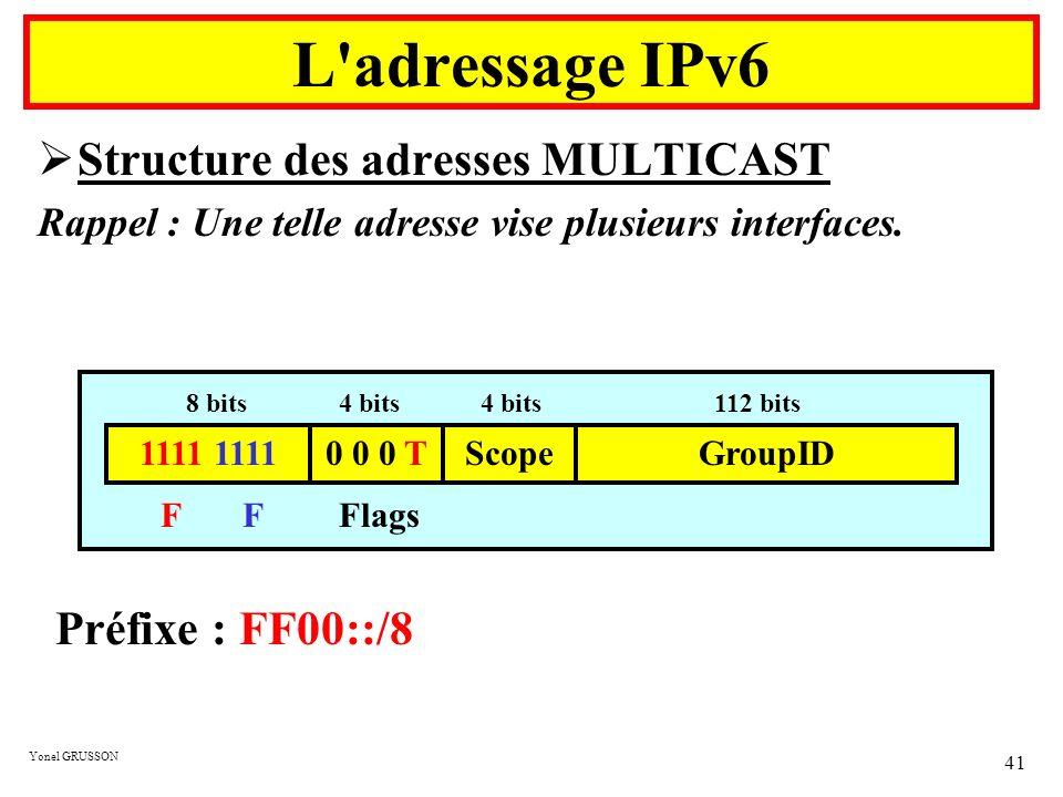 L adressage IPv6 Structure des adresses MULTICAST Préfixe : FF00::/8