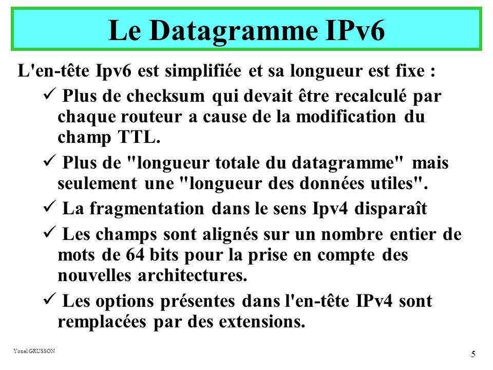 Le Datagramme IPv6 L en-tête Ipv6 est simplifiée et sa longueur est fixe :