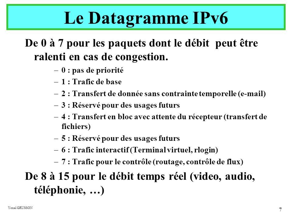 Le Datagramme IPv6 De 0 à 7 pour les paquets dont le débit peut être ralenti en cas de congestion.