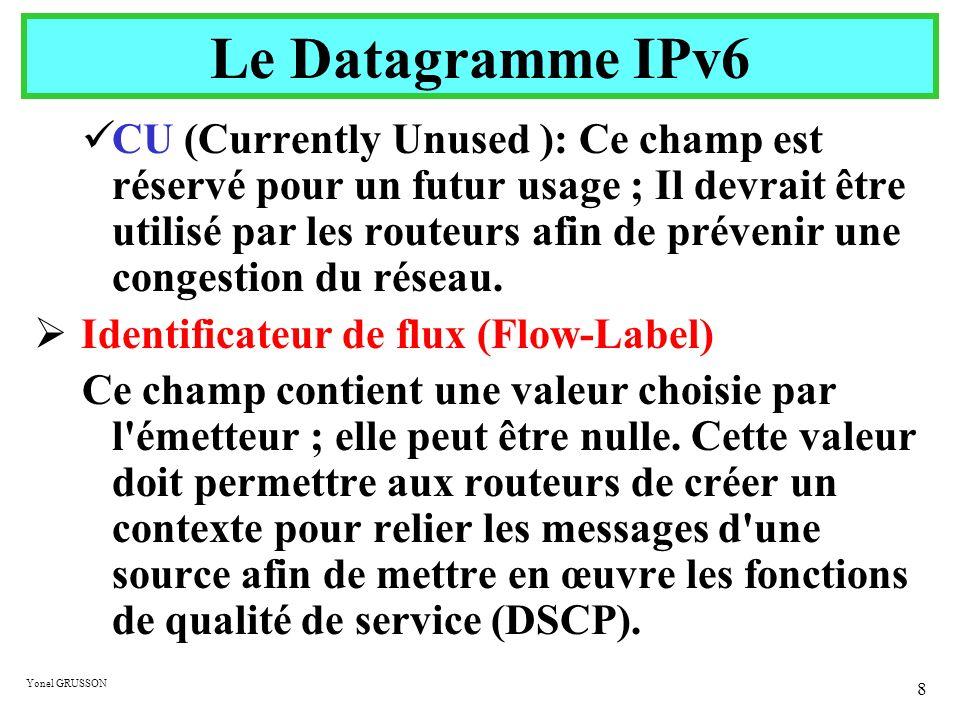 Le Datagramme IPv6