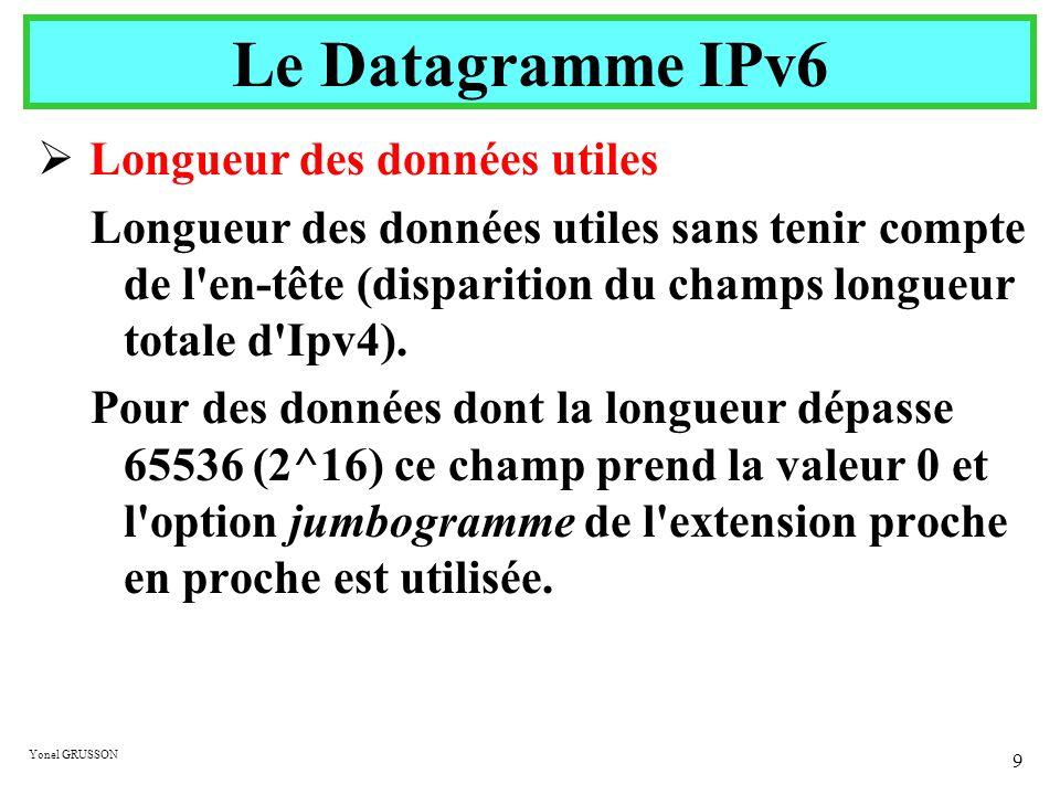 Le Datagramme IPv6 Longueur des données utiles
