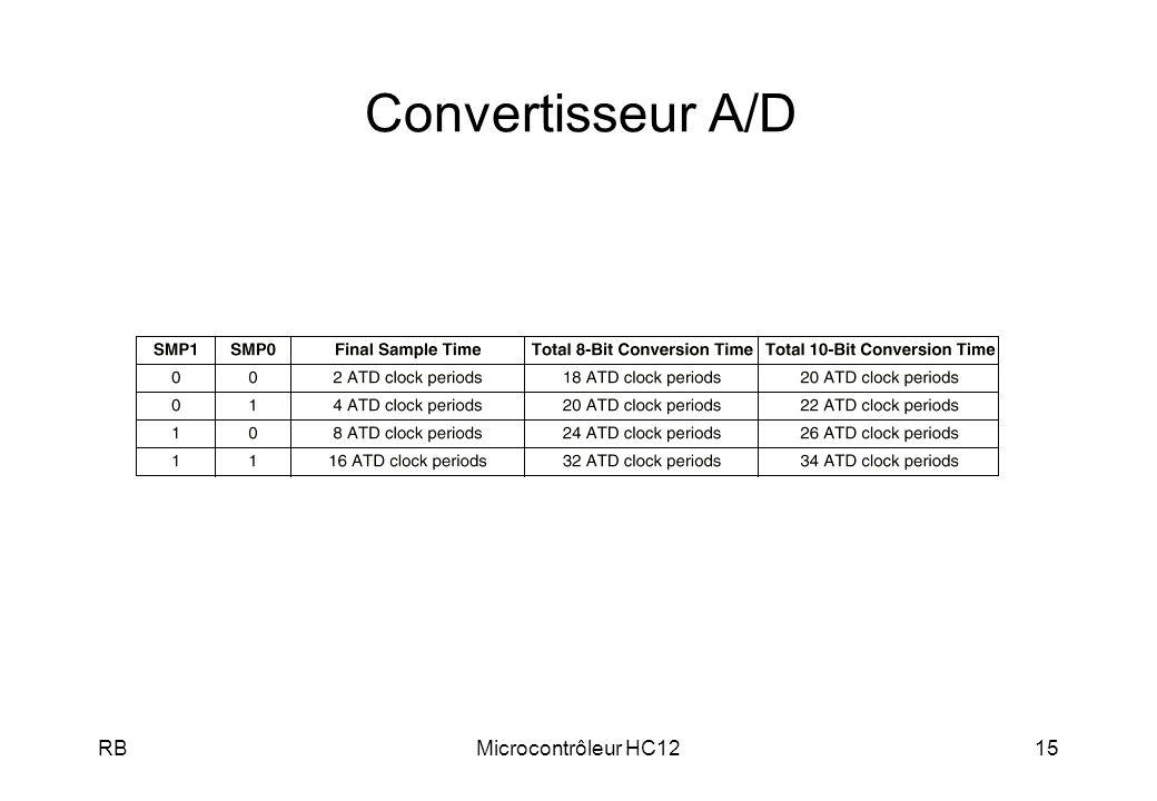 Convertisseur A/D RB Microcontrôleur HC12