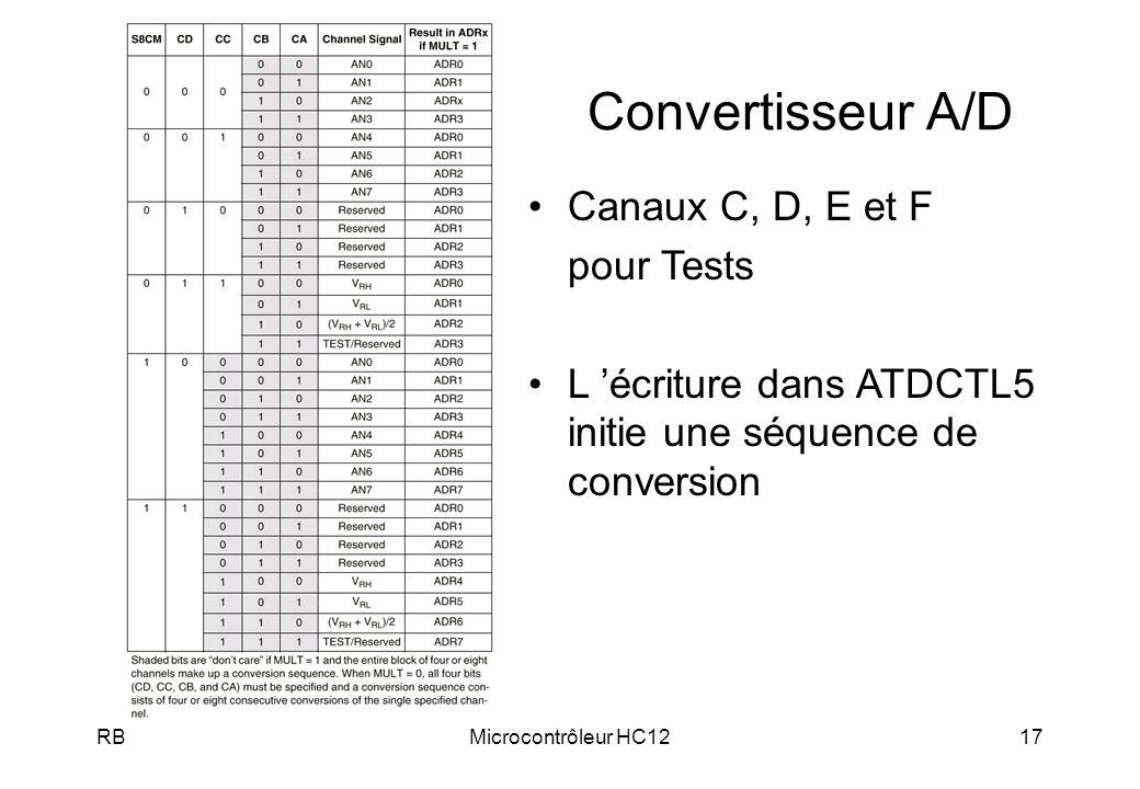 Convertisseur A/D Canaux C, D, E et F pour Tests