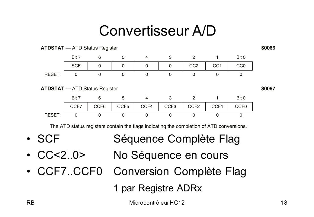Convertisseur A/D SCF Séquence Complète Flag