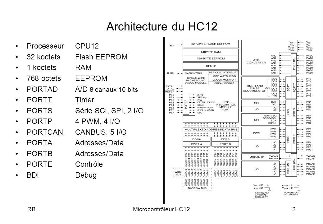 Architecture du HC12 Processeur CPU12 32 koctets Flash EEPROM
