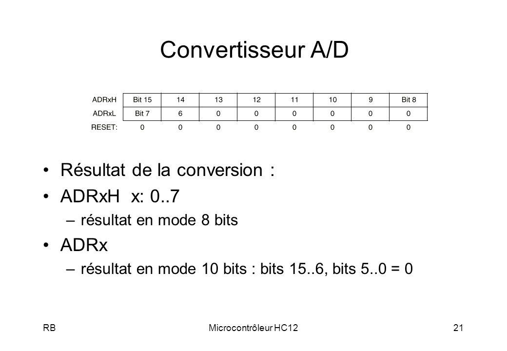 Convertisseur A/D Résultat de la conversion : ADRxH x: 0..7 ADRx