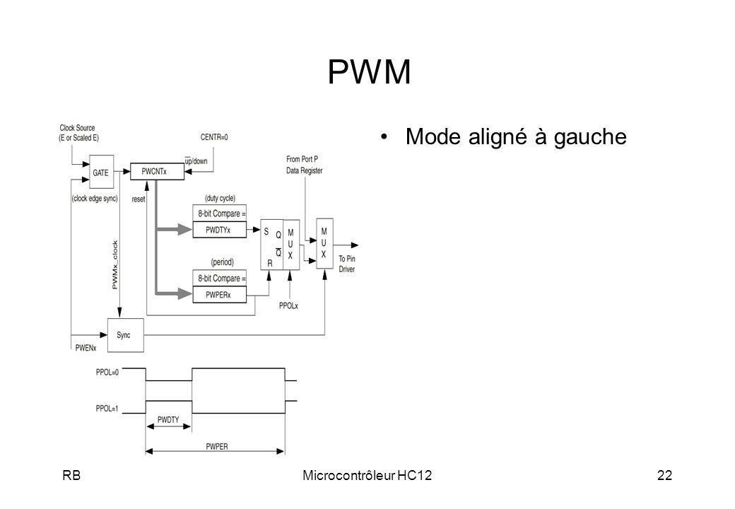 PWM Mode aligné à gauche RB Microcontrôleur HC12