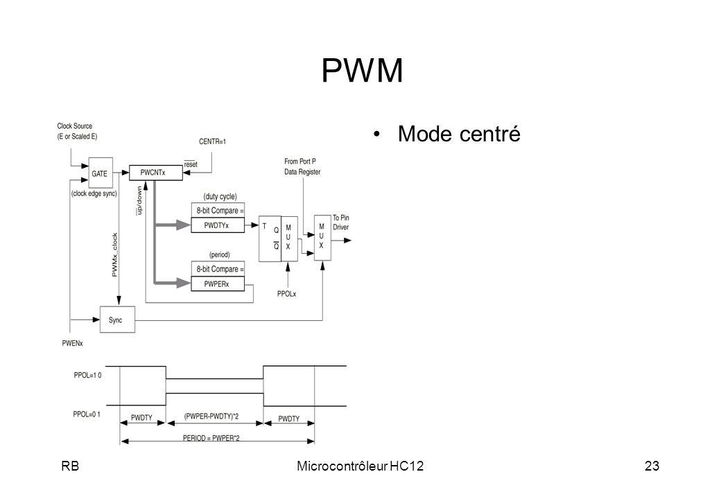 PWM Mode centré RB Microcontrôleur HC12