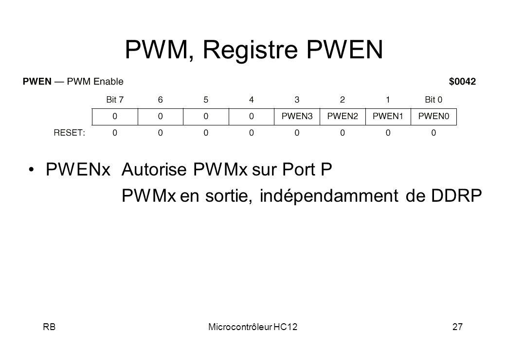 PWM, Registre PWEN PWENx Autorise PWMx sur Port P