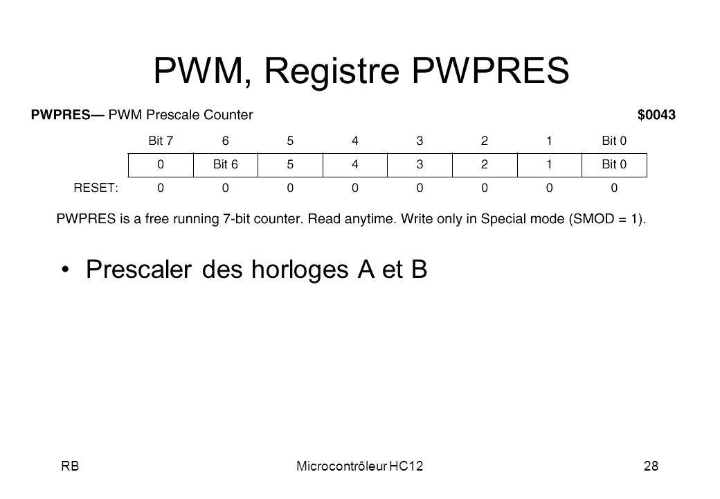 PWM, Registre PWPRES Prescaler des horloges A et B RB