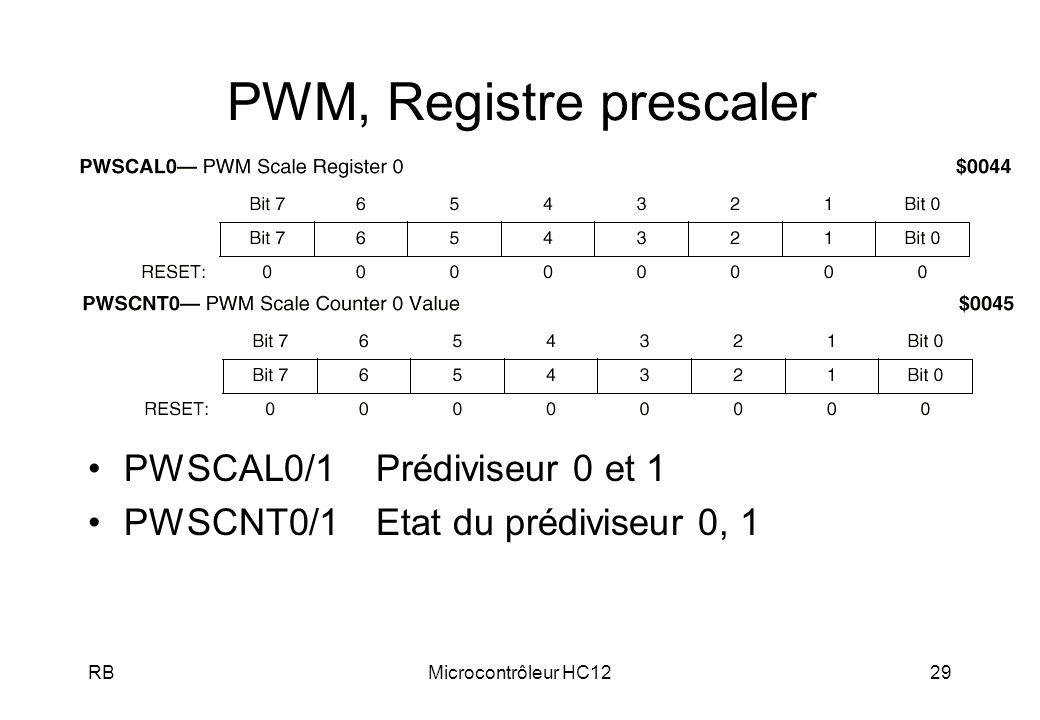 PWM, Registre prescaler