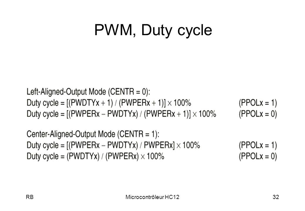 PWM, Duty cycle RB Microcontrôleur HC12