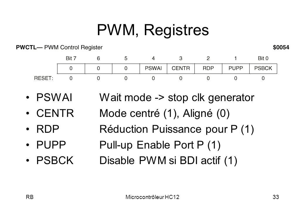 PWM, Registres PSWAI Wait mode -> stop clk generator