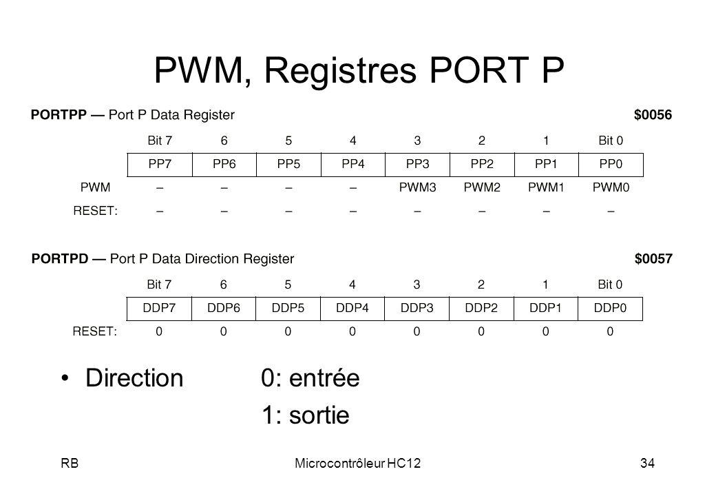 PWM, Registres PORT P Direction 0: entrée 1: sortie RB