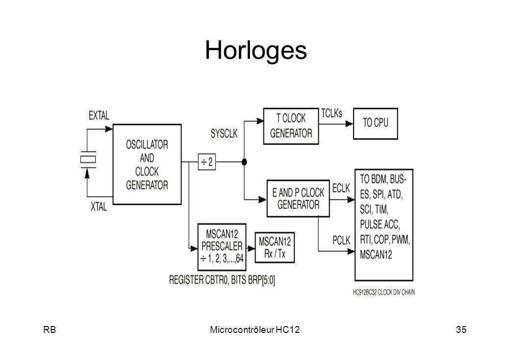 Horloges RB Microcontrôleur HC12