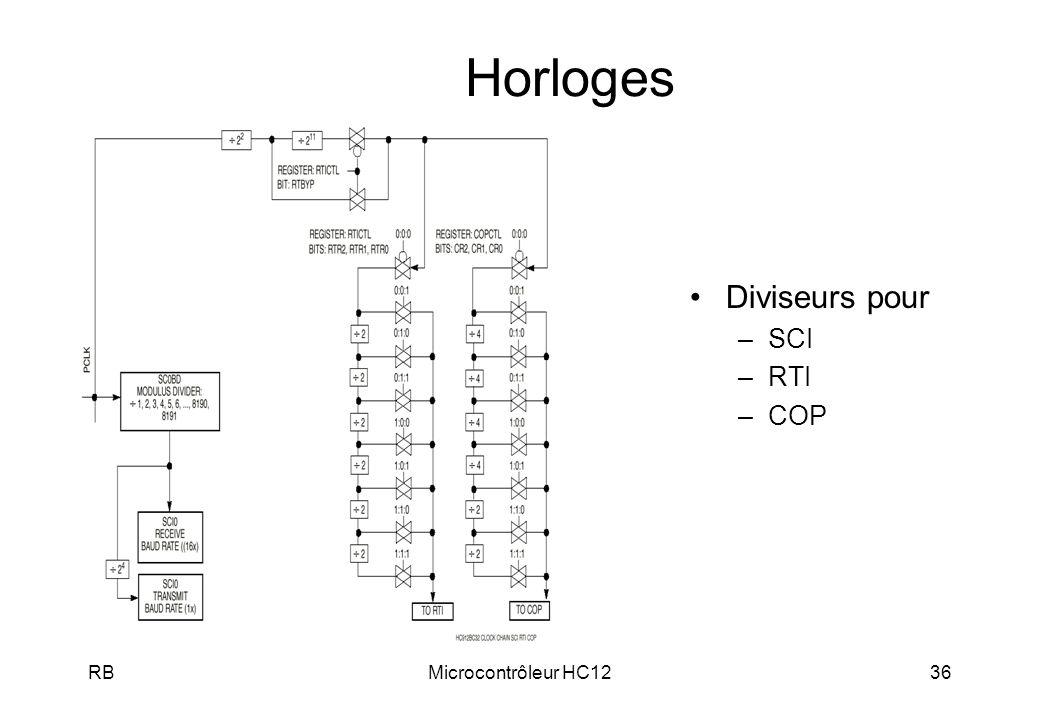 Horloges Diviseurs pour SCI RTI COP RB Microcontrôleur HC12