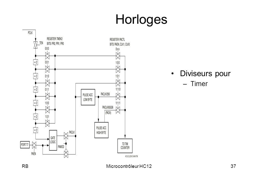 Horloges Diviseurs pour Timer RB Microcontrôleur HC12