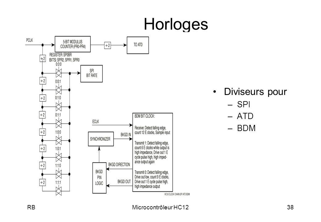 Horloges Diviseurs pour SPI ATD BDM RB Microcontrôleur HC12