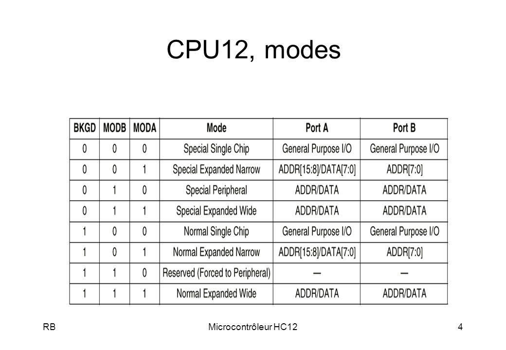 CPU12, modes RB Microcontrôleur HC12