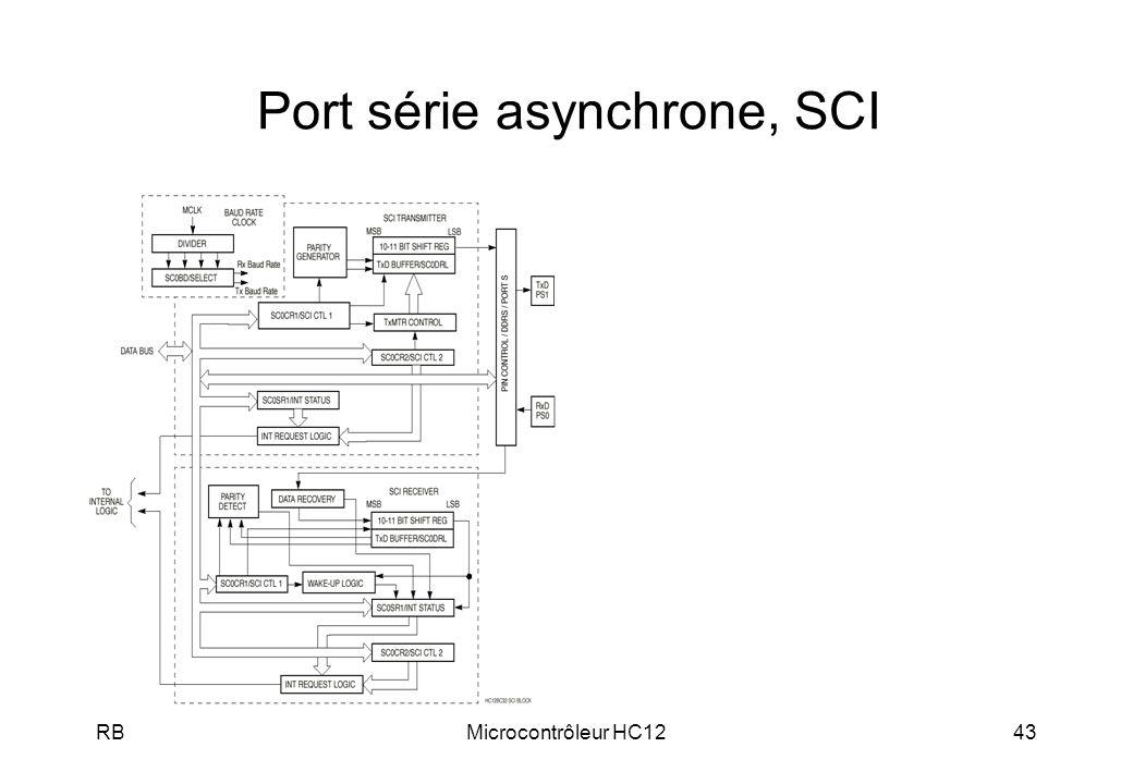 Port série asynchrone, SCI