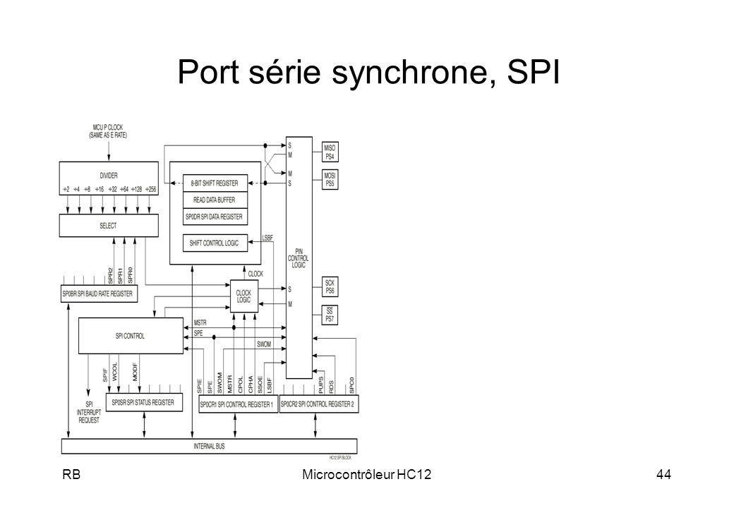 Port série synchrone, SPI