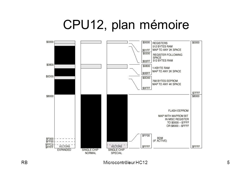 CPU12, plan mémoire RB Microcontrôleur HC12
