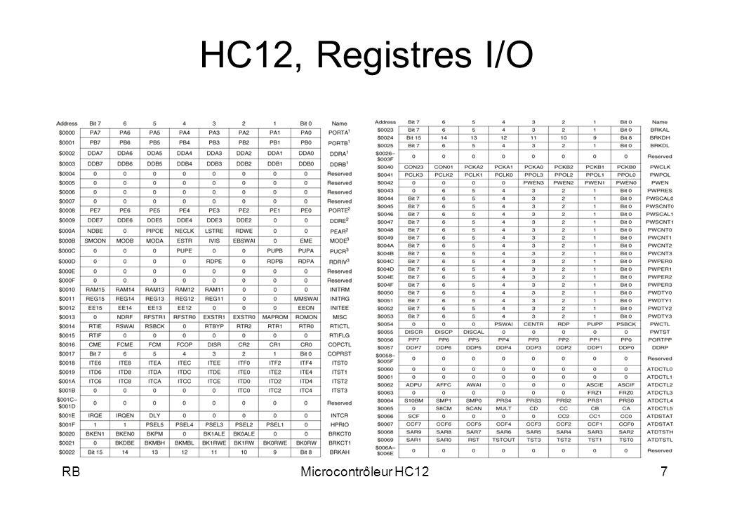 HC12, Registres I/O RB Microcontrôleur HC12