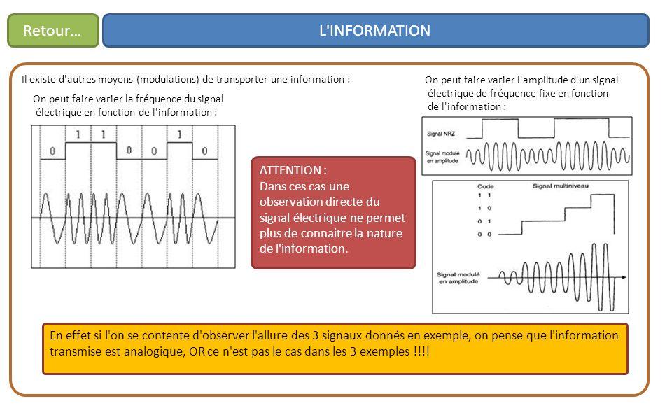 Retour… L INFORMATION. Il existe d autres moyens (modulations) de transporter une information :