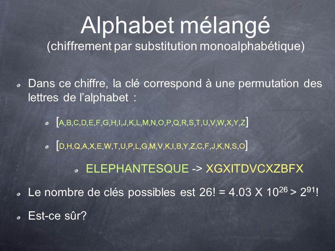 Alphabet mélangé (chiffrement par substitution monoalphabétique)