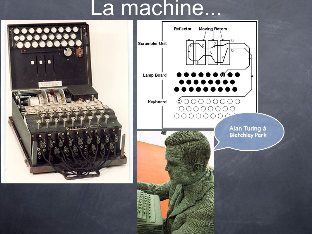 La machine... Alan Turing à Bletchley Park