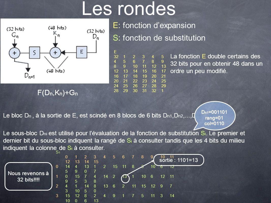 Les rondes E: fonction d'expansion S: fonction de substitution