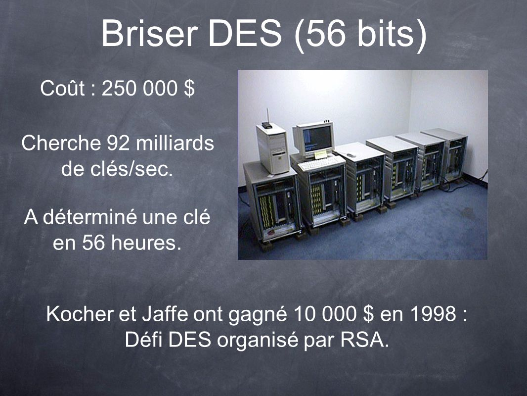 Briser DES (56 bits) Coût : 250 000 $