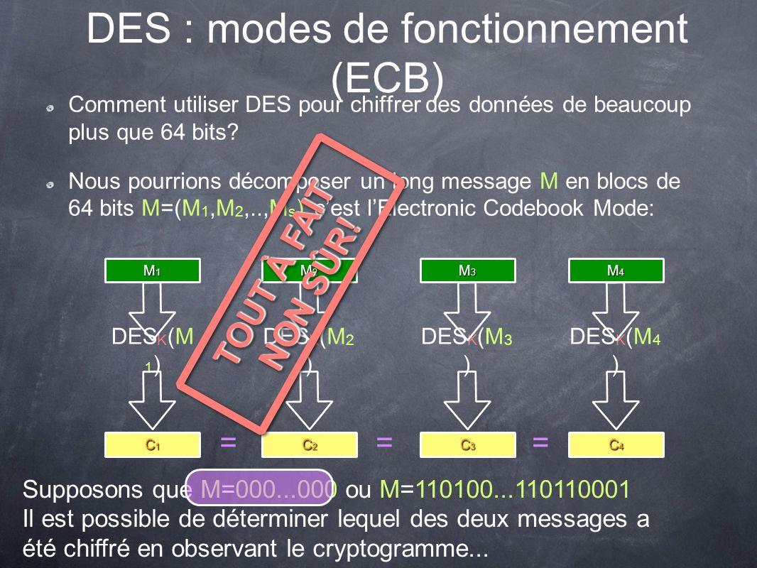 DES : modes de fonctionnement (ECB)