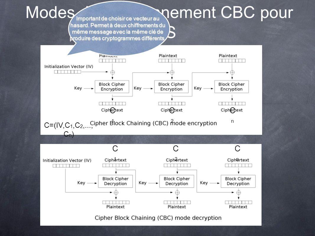Modes de fonctionnement CBC pour DES