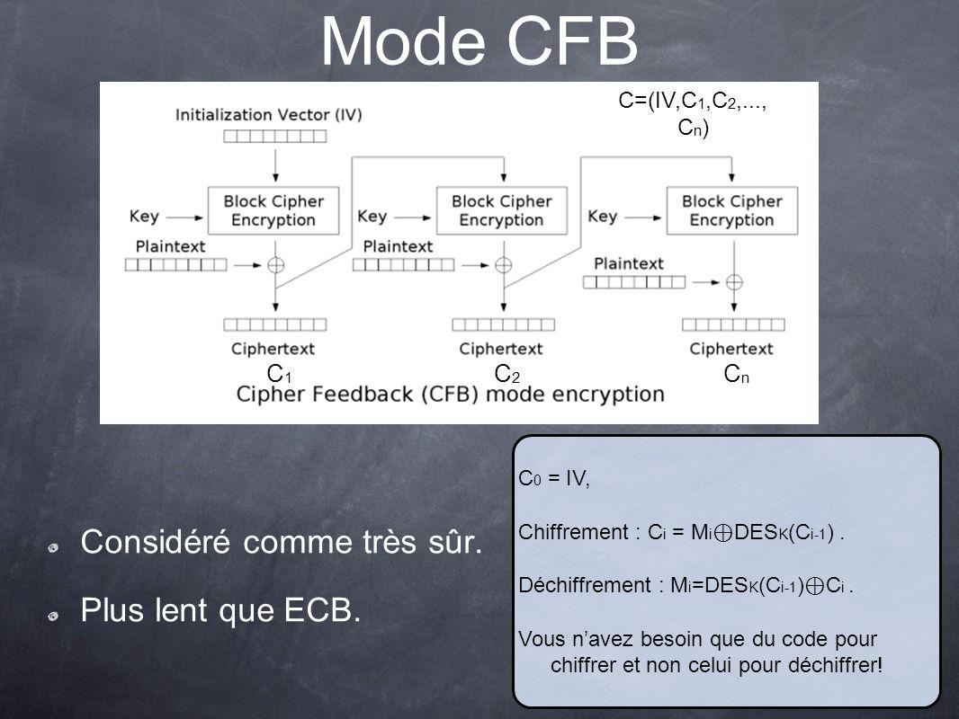 Mode CFB Considéré comme très sûr. Plus lent que ECB. C1 C2 Cn
