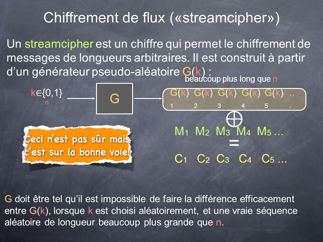 Chiffrement de flux («streamcipher»)