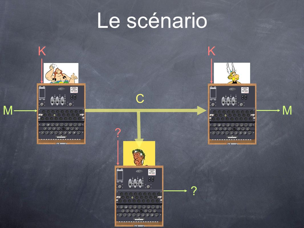 Le scénario K K C M M