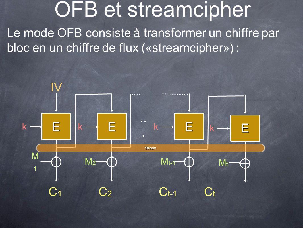 OFB et streamcipher Le mode OFB consiste à transformer un chiffre par bloc en un chiffre de flux («streamcipher») :
