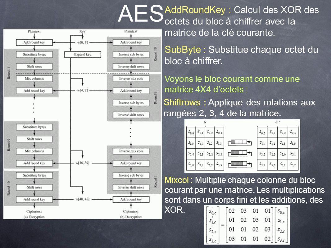 AES AddRoundKey : Calcul des XOR des octets du bloc à chiffrer avec la matrice de la clé courante.
