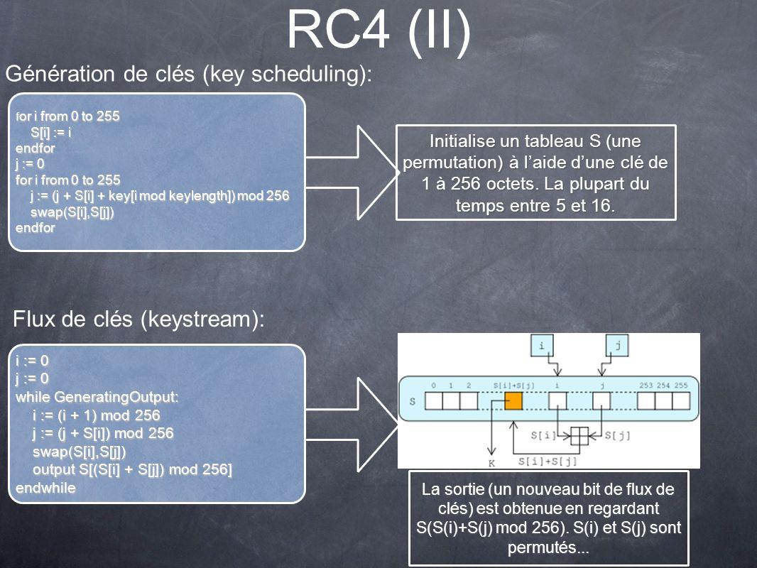 RC4 (II) Génération de clés (key scheduling):