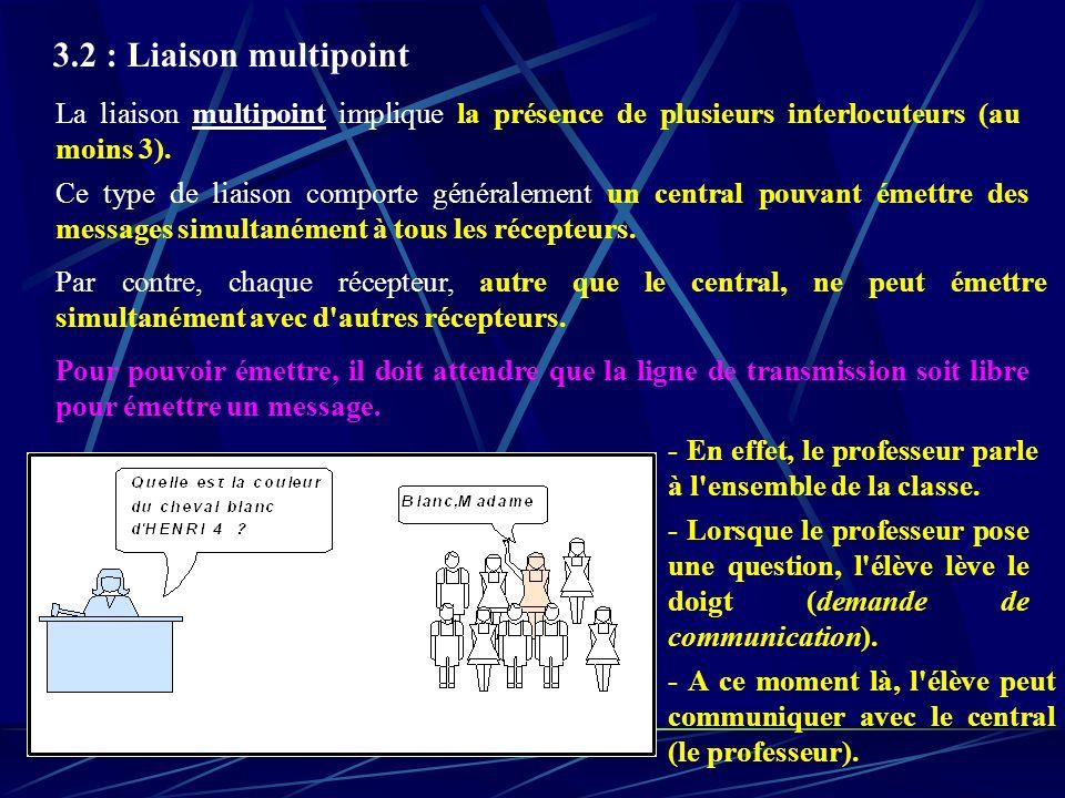 3.2 : Liaison multipoint La liaison multipoint implique la présence de plusieurs interlocuteurs (au moins 3).