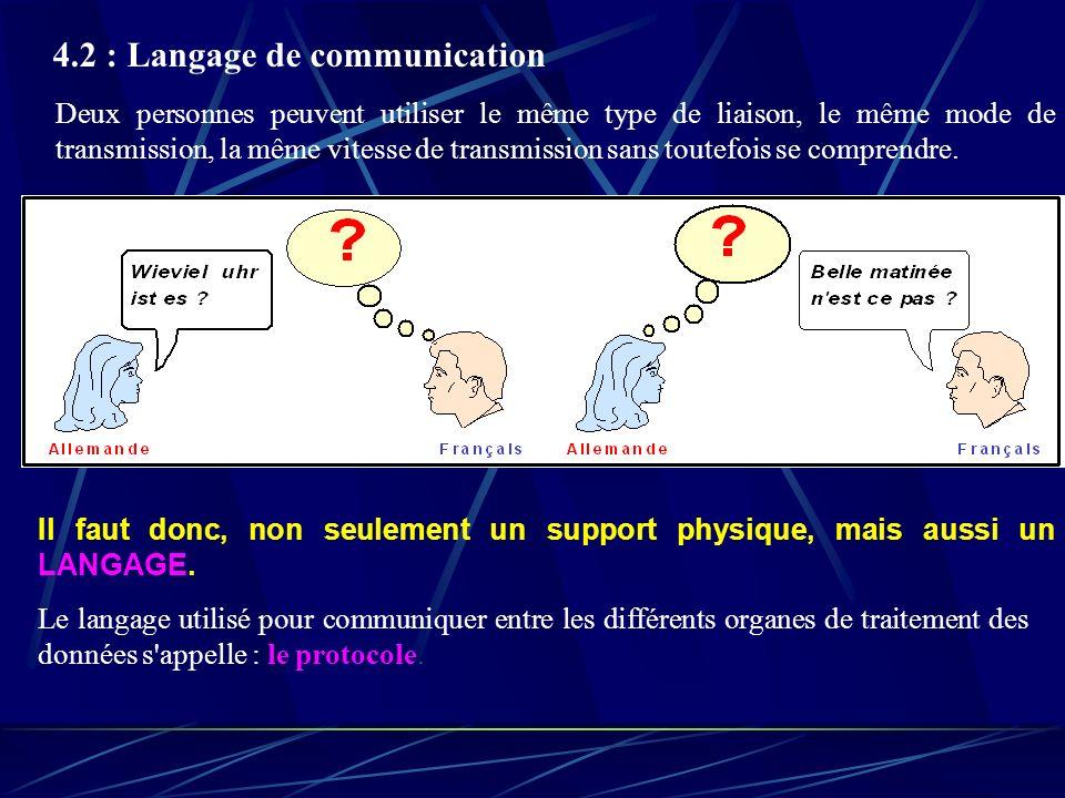 4.2 : Langage de communication