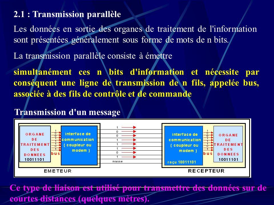 2.1 : Transmission parallèle