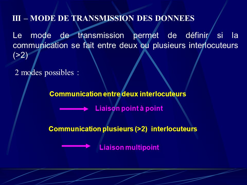 III – MODE DE TRANSMISSION DES DONNEES