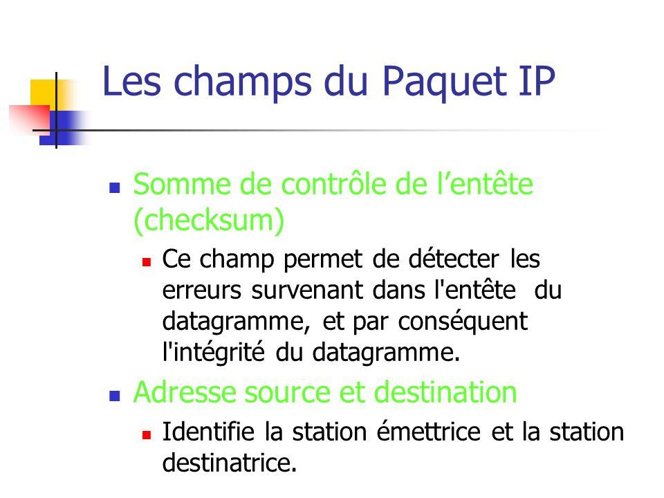 Les champs du Paquet IP Somme de contrôle de l'entête (checksum)