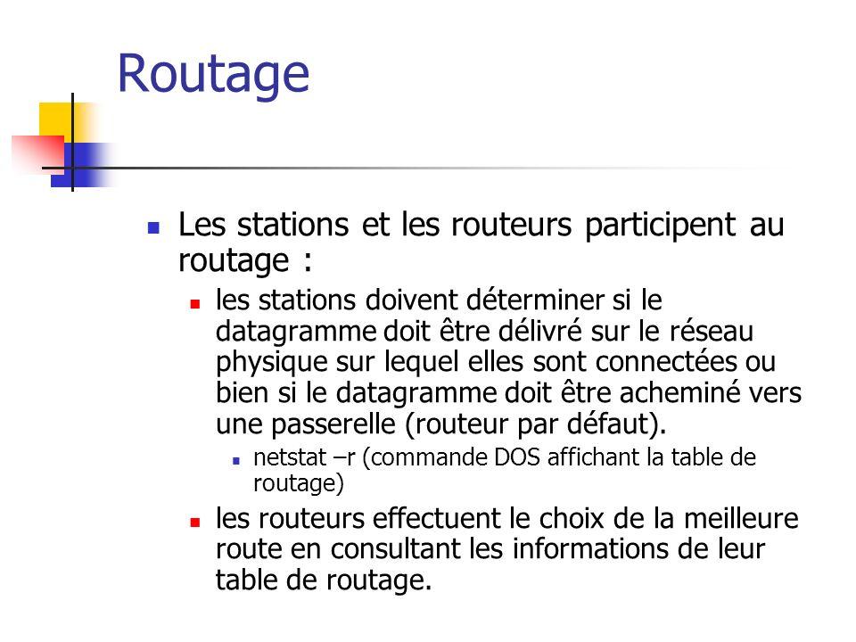 Routage Les stations et les routeurs participent au routage :