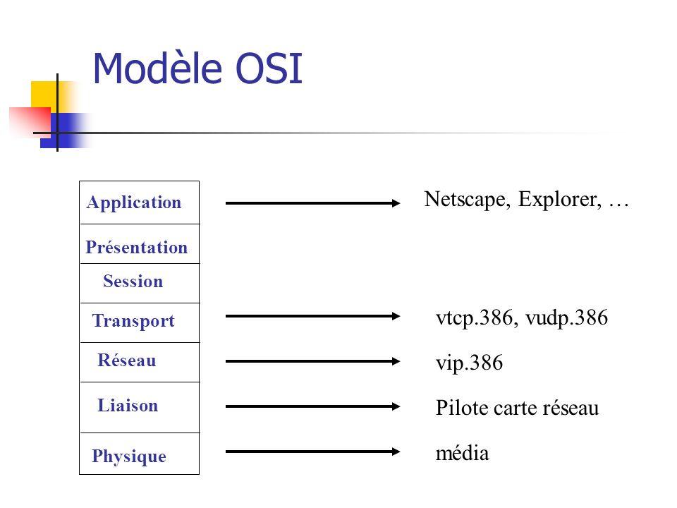 Modèle OSI Netscape, Explorer, … vtcp.386, vudp.386 vip.386