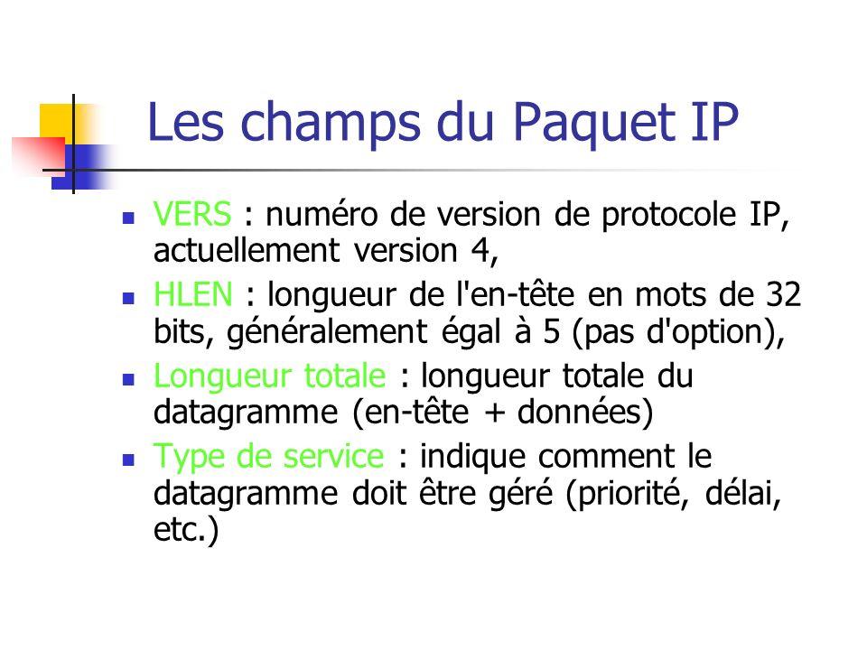 Les champs du Paquet IP VERS : numéro de version de protocole IP, actuellement version 4,